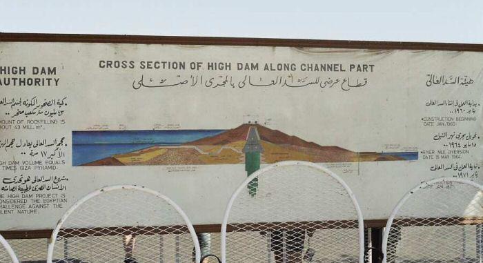 aswan high dam map. Aswan high dam map